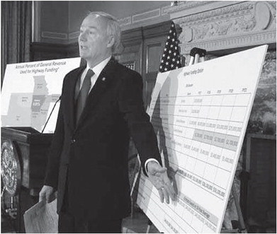 Governor Hutchinson unveils highway funding plans